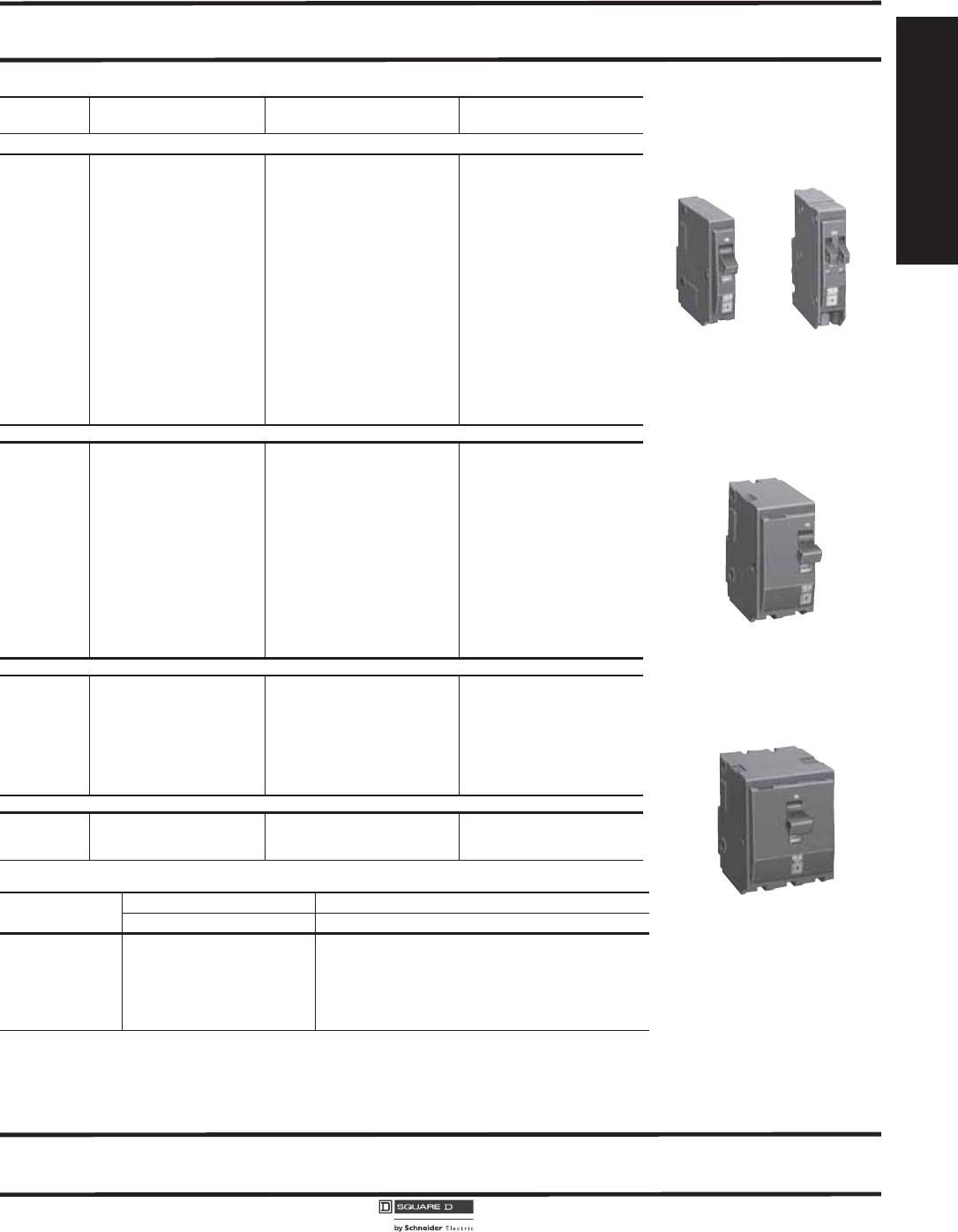 1000425654 Catalog Square D Qo Qwikgard 20 Amp Twopole Gfci Breakerqo220gficp The De1 5