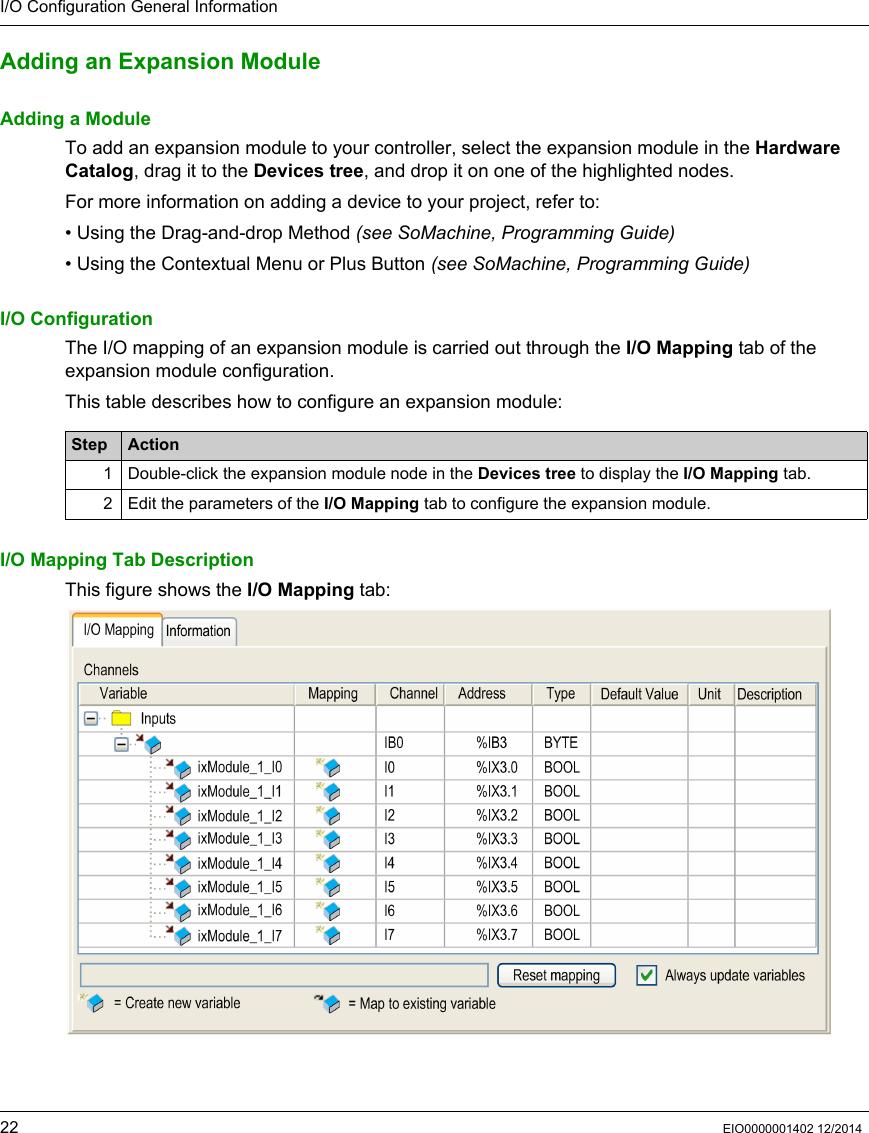 Modicon TM3 Expansion Modules Programming Guide 12/2014 1000431785