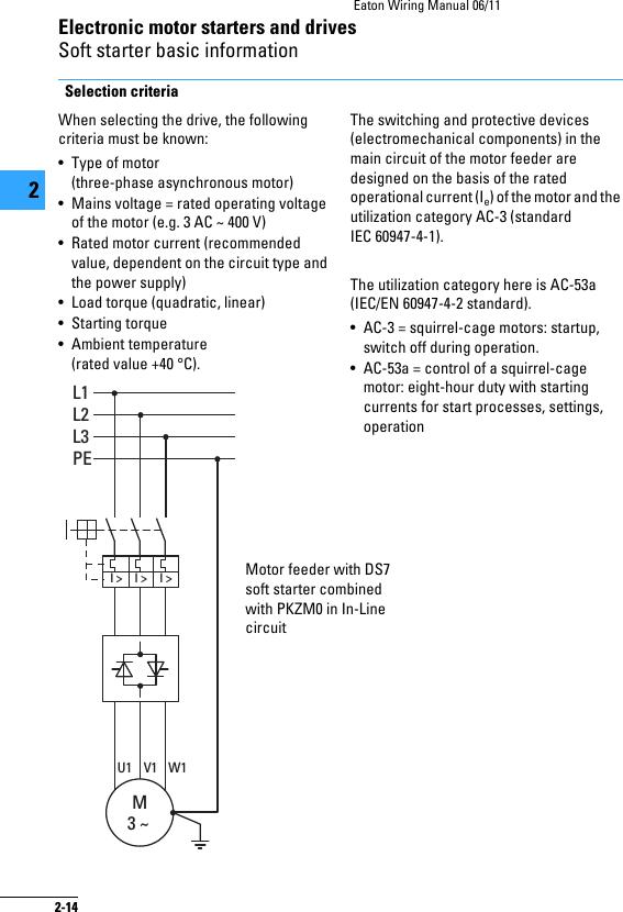 Wiring Manual | 2011 Brochure