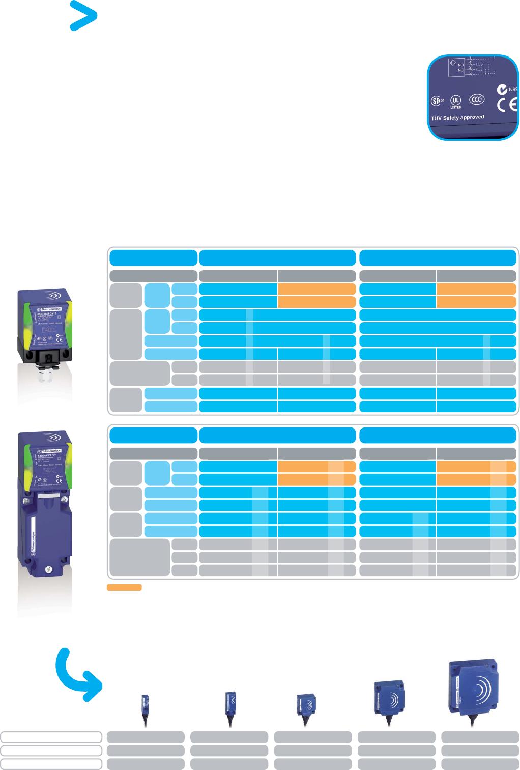 OsiSense™ XS Inductive Proximity Sensors, Cubic Range, 9012CT1201 ...