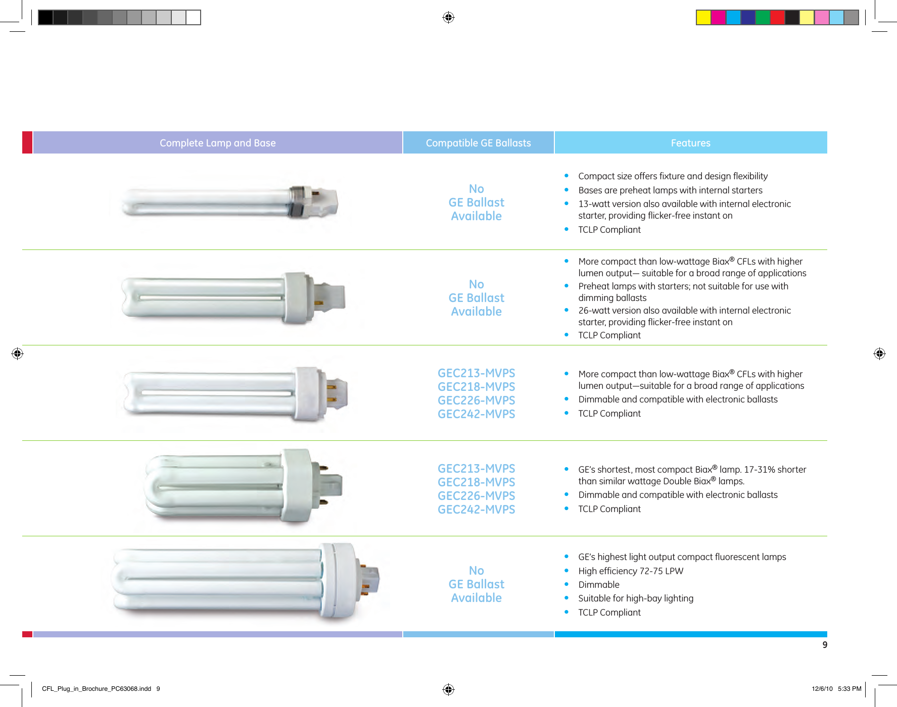 Ge Cfl Lamps Plug In Compact Fluorescents Lighting Brochure 14 Watt Fluorescent Electronic Ballast Page 9 Of 12