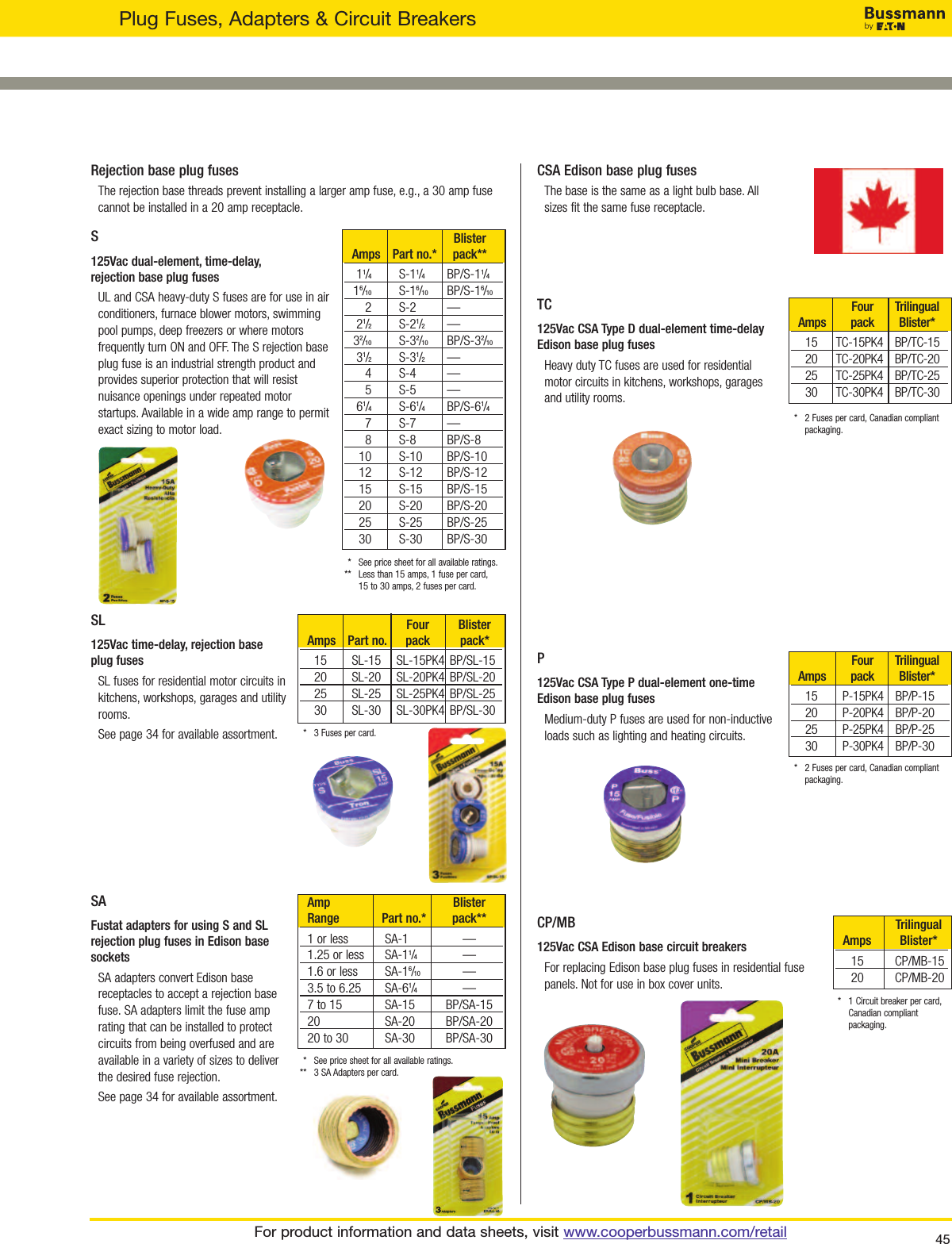 Bussmann Full Line Retail Catalog # 5084 1000470846