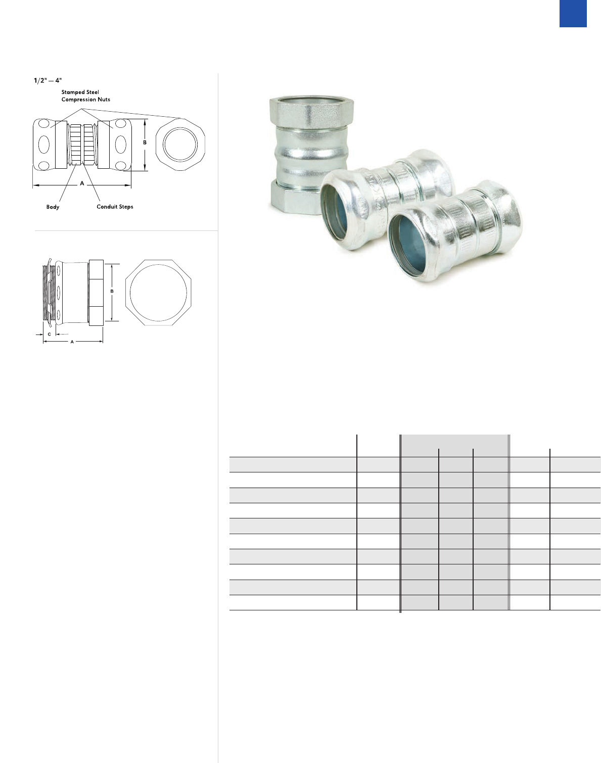 "OZ Gedney 31-100 1/"" Threadless Rigid Conduit Compression Connector Malleable"