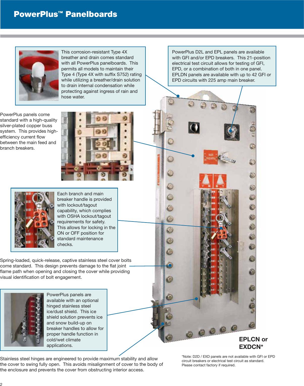 Powerplus Brochure 1000507617 Catalog Circuit Breaker Panel Image Page 2 Of 12
