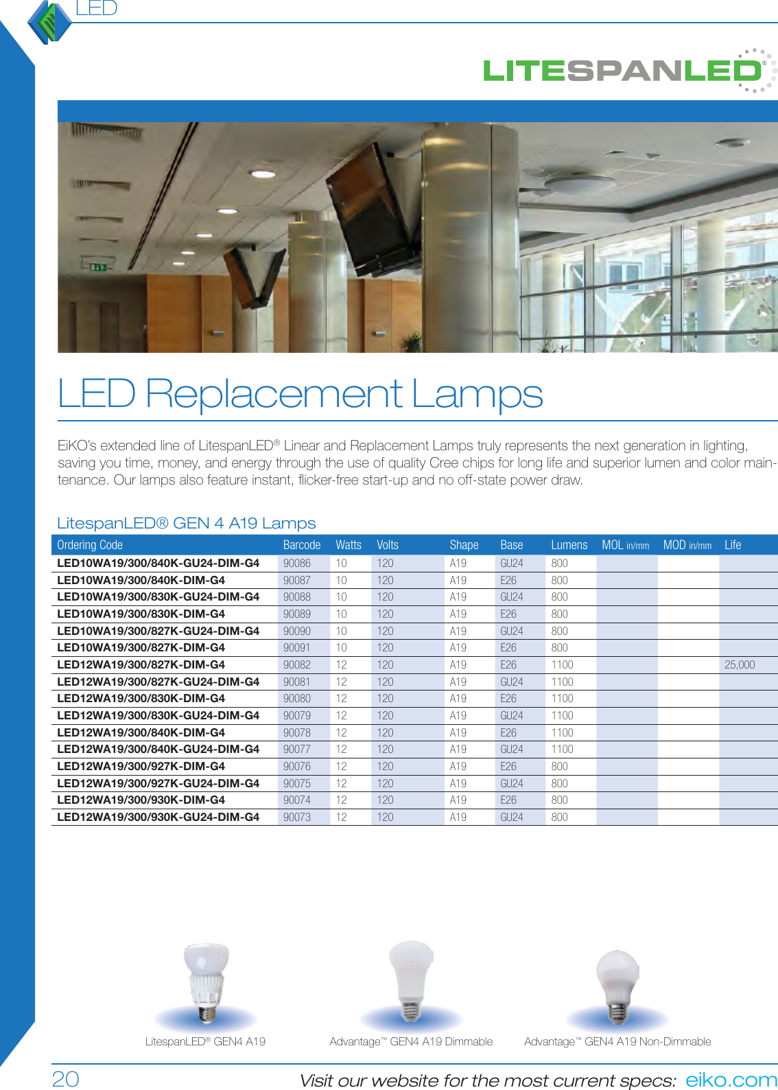 Replacement for Eiko 1873-bp Led Replacement Led by Technical Precision 2 Pack