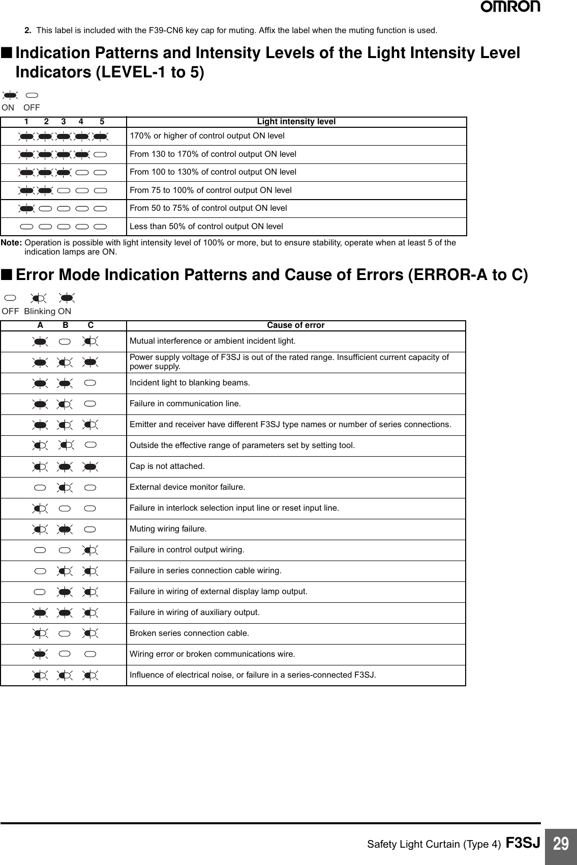F3SJ F Sj Omron Wiring Diagram on