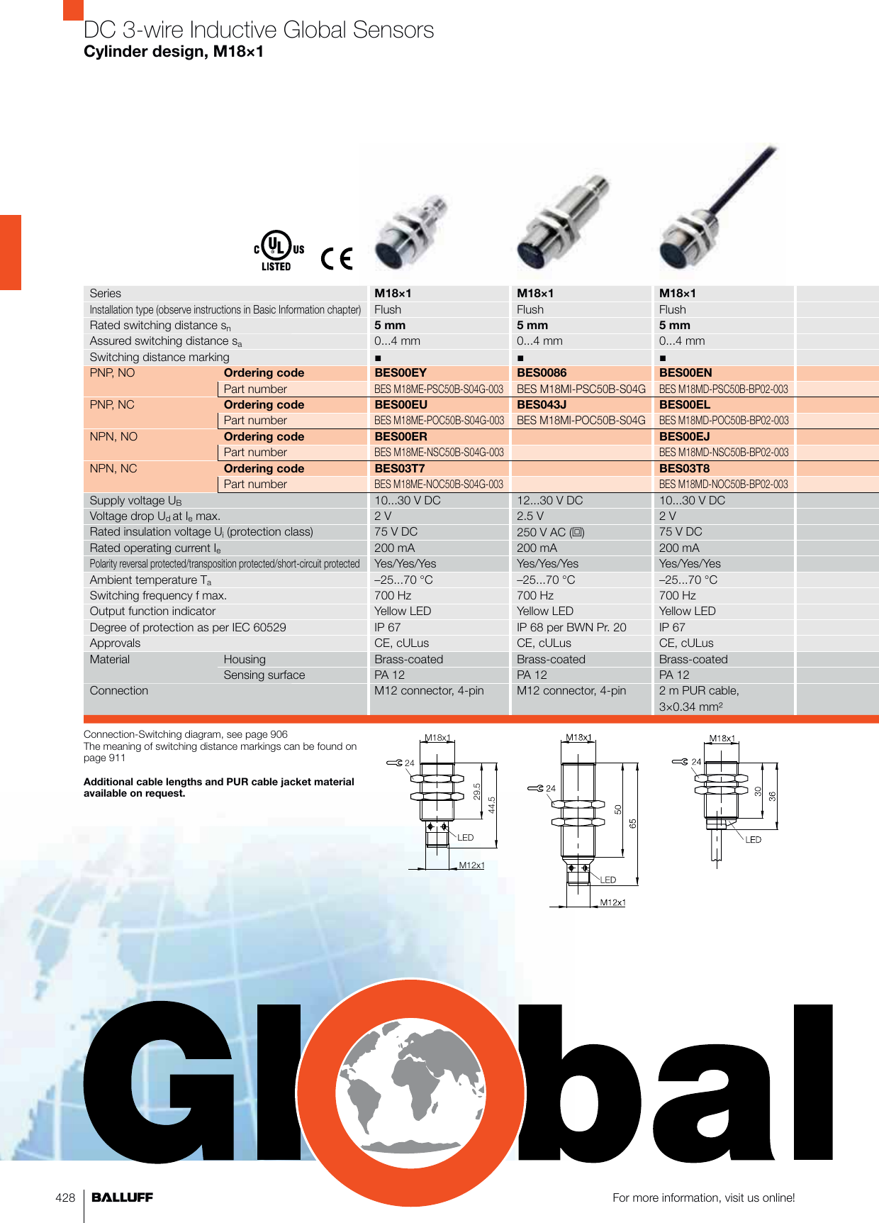 BES00RW Inductive Sensor Proximity Switch Balluff BES 516-327-G-E5-Y-S4