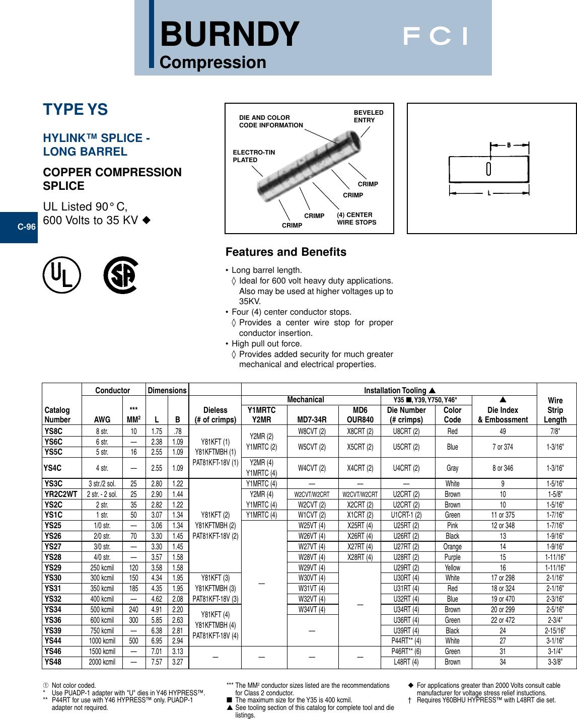 2006 TOC_copy 101848 Catalog