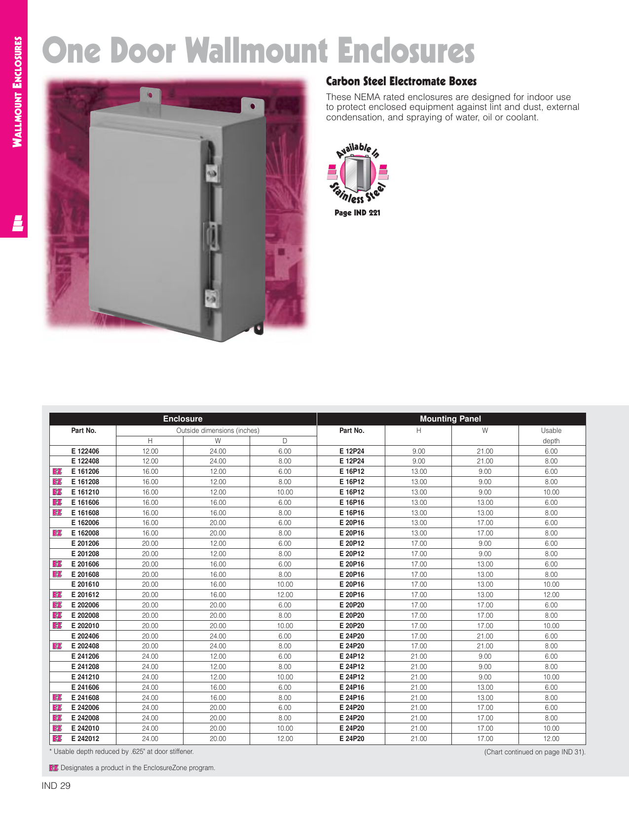 Electrical Enclosure Weatherproof 27x20x10 w//Back Plate Hinge Door Cabinet Steel