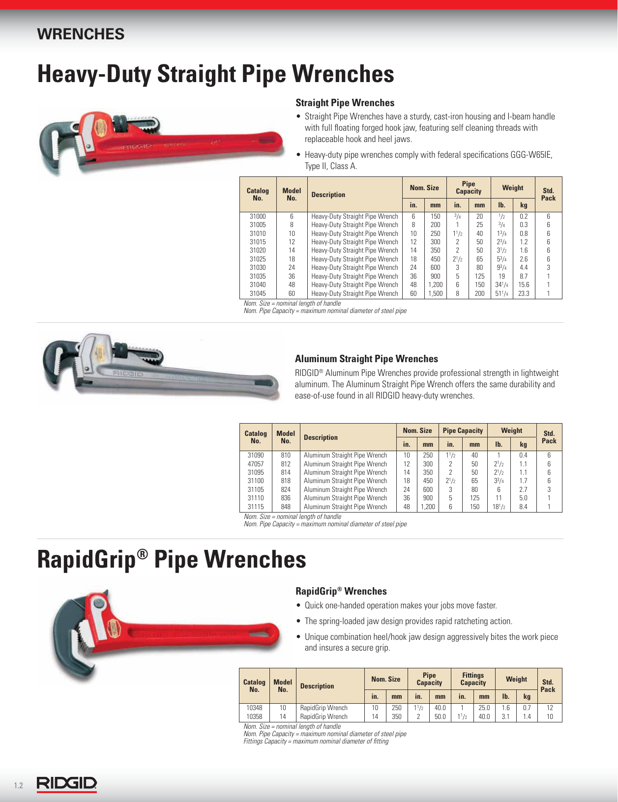 Ridgid 31015 Heavy-Duty Pipe Wrench 300 mm//12 in environ 30.48 cm