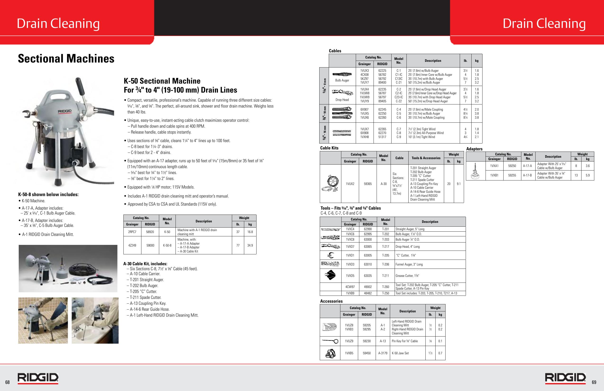 Ridgid Product Catalog 104411