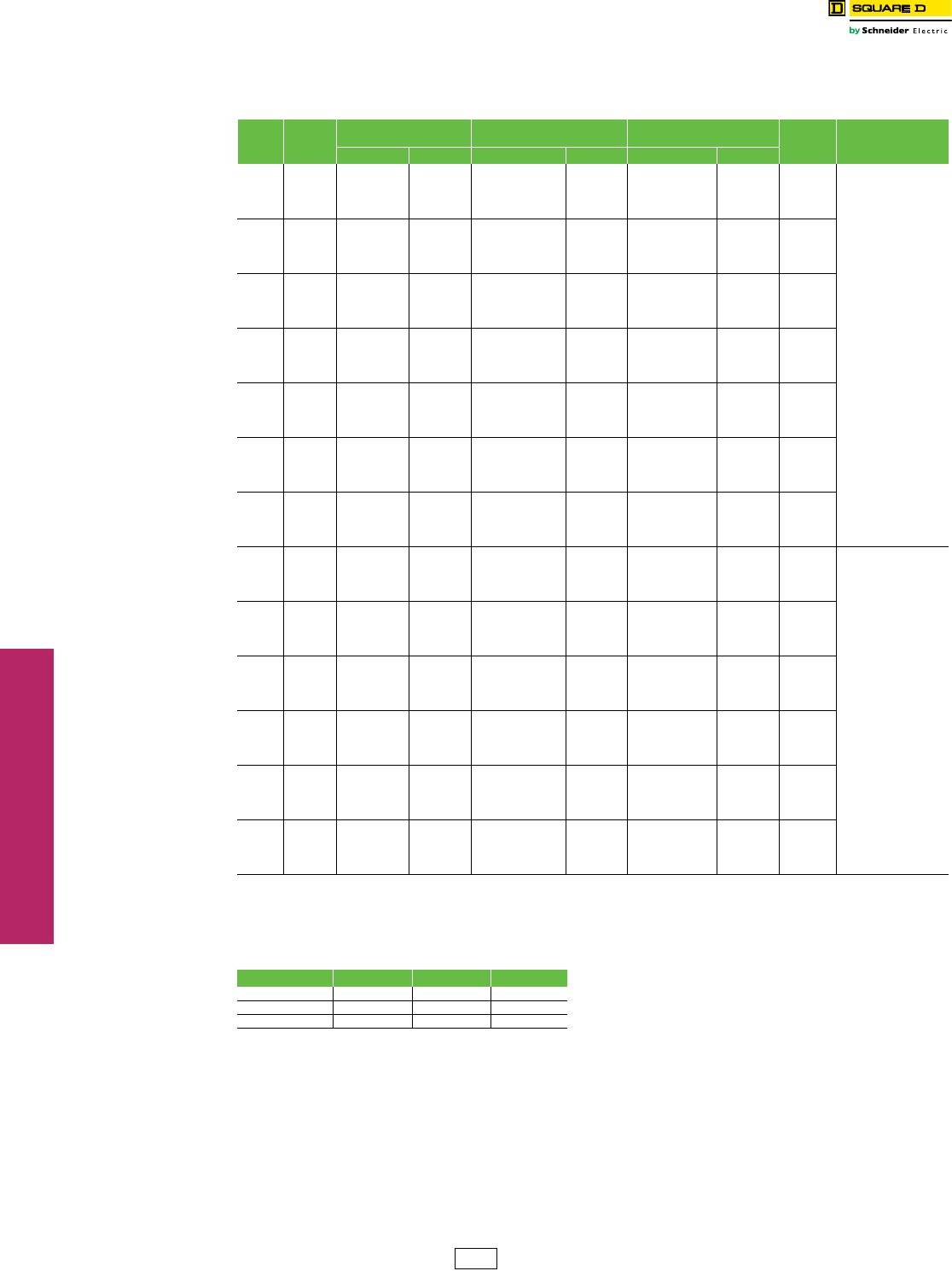 104666 Catalog