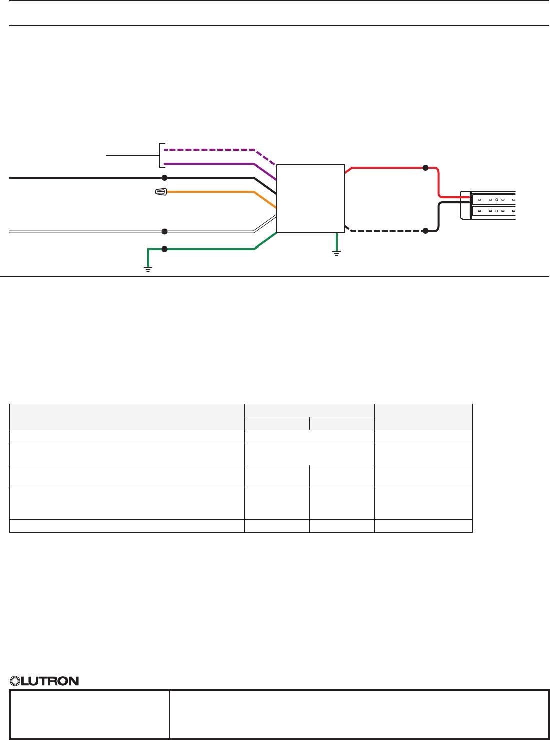 Energi Savr Node Qs Warranty Graphix Lutron Wiring Diagram Hi Lume A Series Constant Voltage Driver Ul Listed