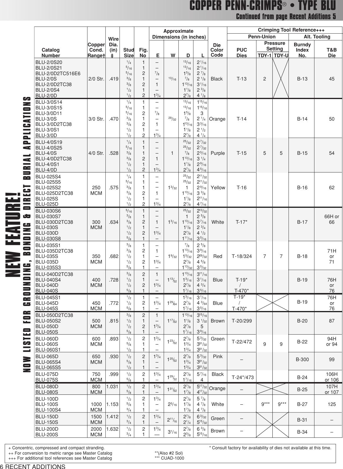 AUDI OEM 04-09 S4 4.2L-V8 Cooling-Front Pipe Seal N90806302