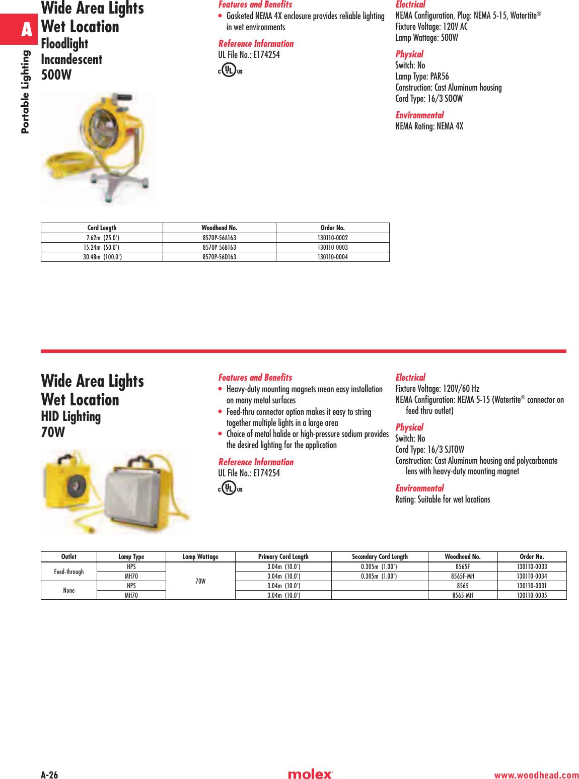 30W Lamp Wattage 50000 Candle Power 12VAC//DC Primary Fixture Voltage Woodhead 1647-12 Handlamp Workstation Transformer Type Wet Location Non-NEMA Configuration 14//2 SOOW Secondary Cord Type Low Voltage Spotlight