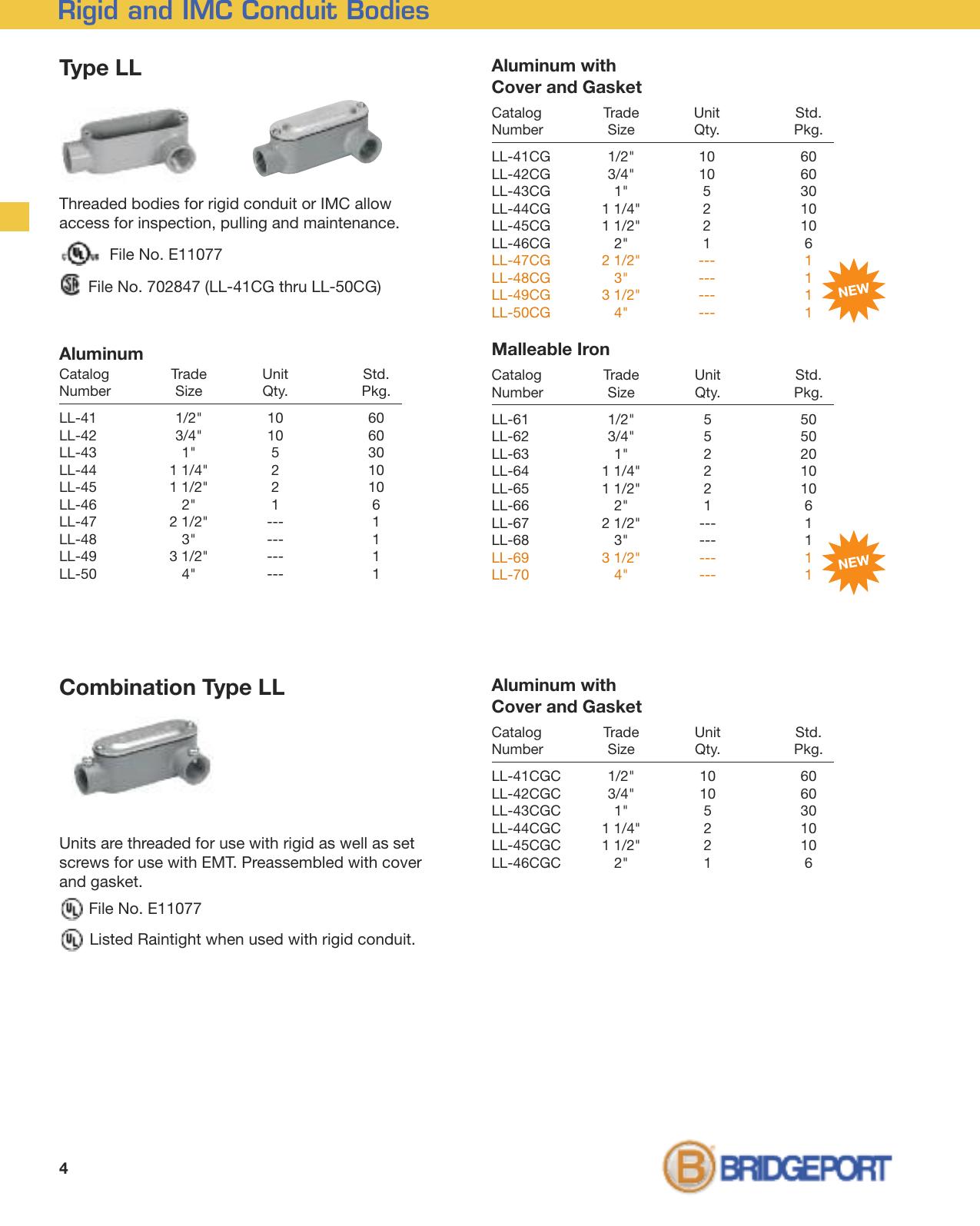 "45-Pieces *FREE SHIPPING* NEW  Bridgeport 650-DC2 3//4/"" Size 2 Screw NM-B Conn"