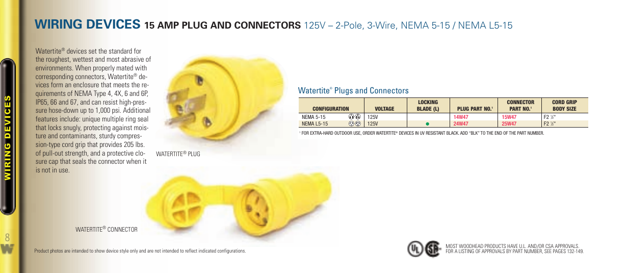 Wiring Plugs and Accessories NEMA L14-20 Configuration Woodhead 2648MB Safeway Single Male Inlet White Flanged Locking Blade Power Inlet 3 Pole//4 Wire Industrial Duty