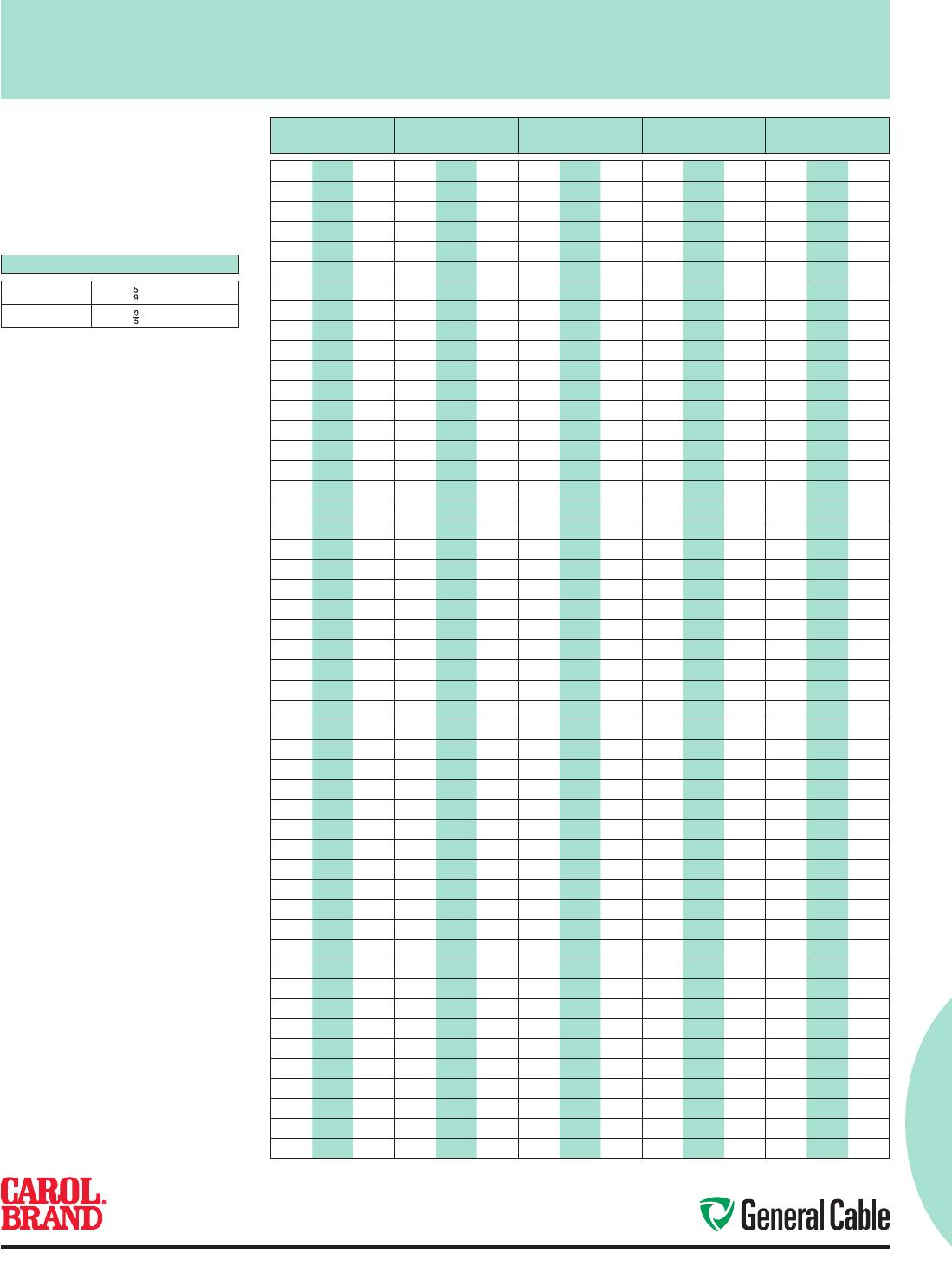 Product Detail Manual