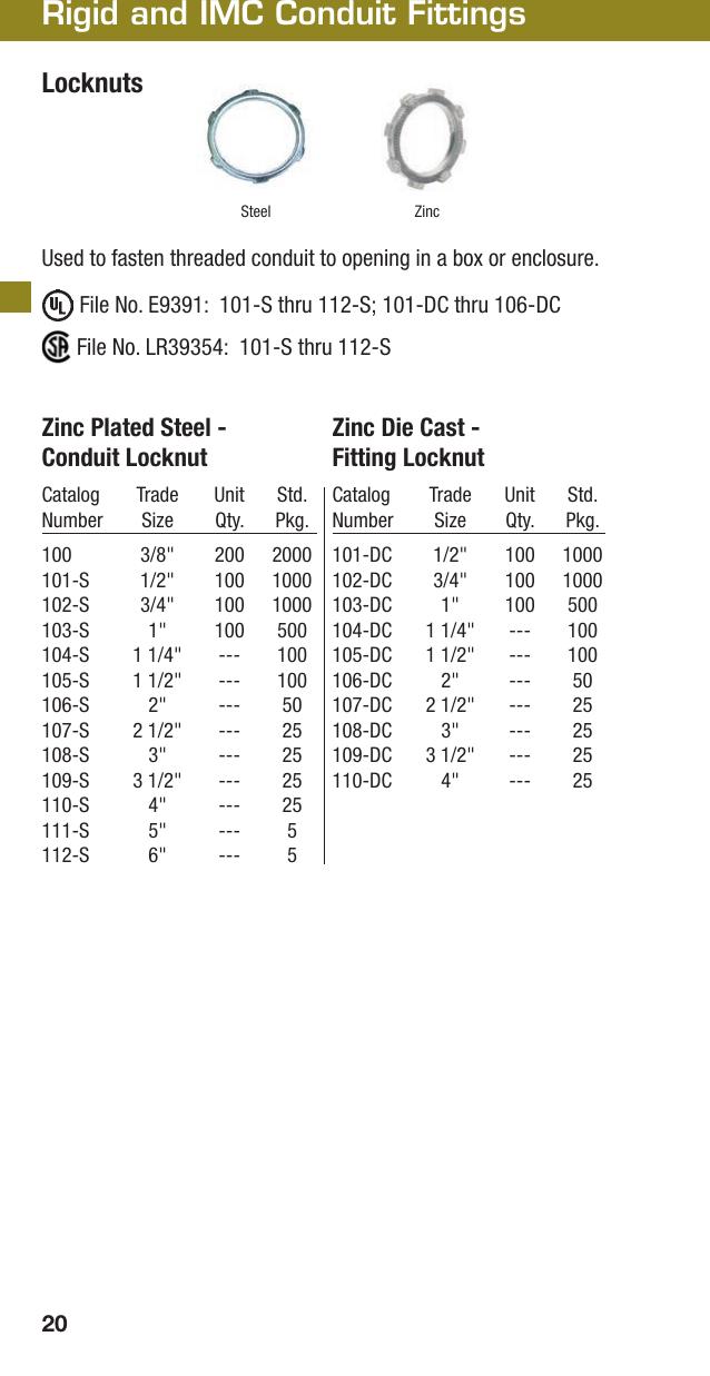 Slotted Drive 1//2-14 Pipe Plugs 1000 pcs NPT Threading Zamac #3 Zinc Alloy