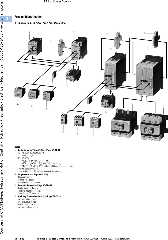 volume 5 tab 1 111234 catalog
