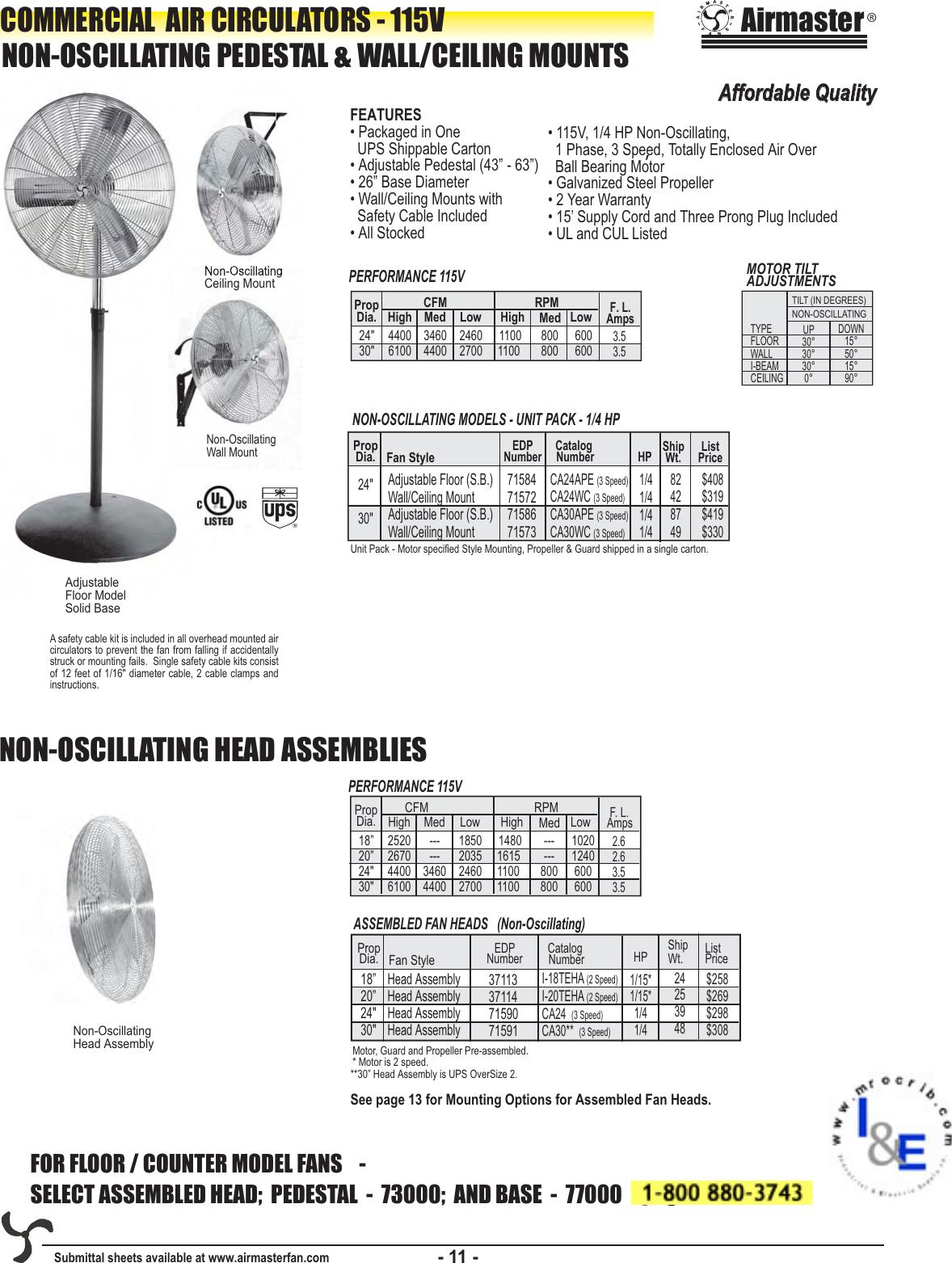 AIRMASTER FAN 37430 Pedestal Fan Motor,115V,1//3 HP,TEAO