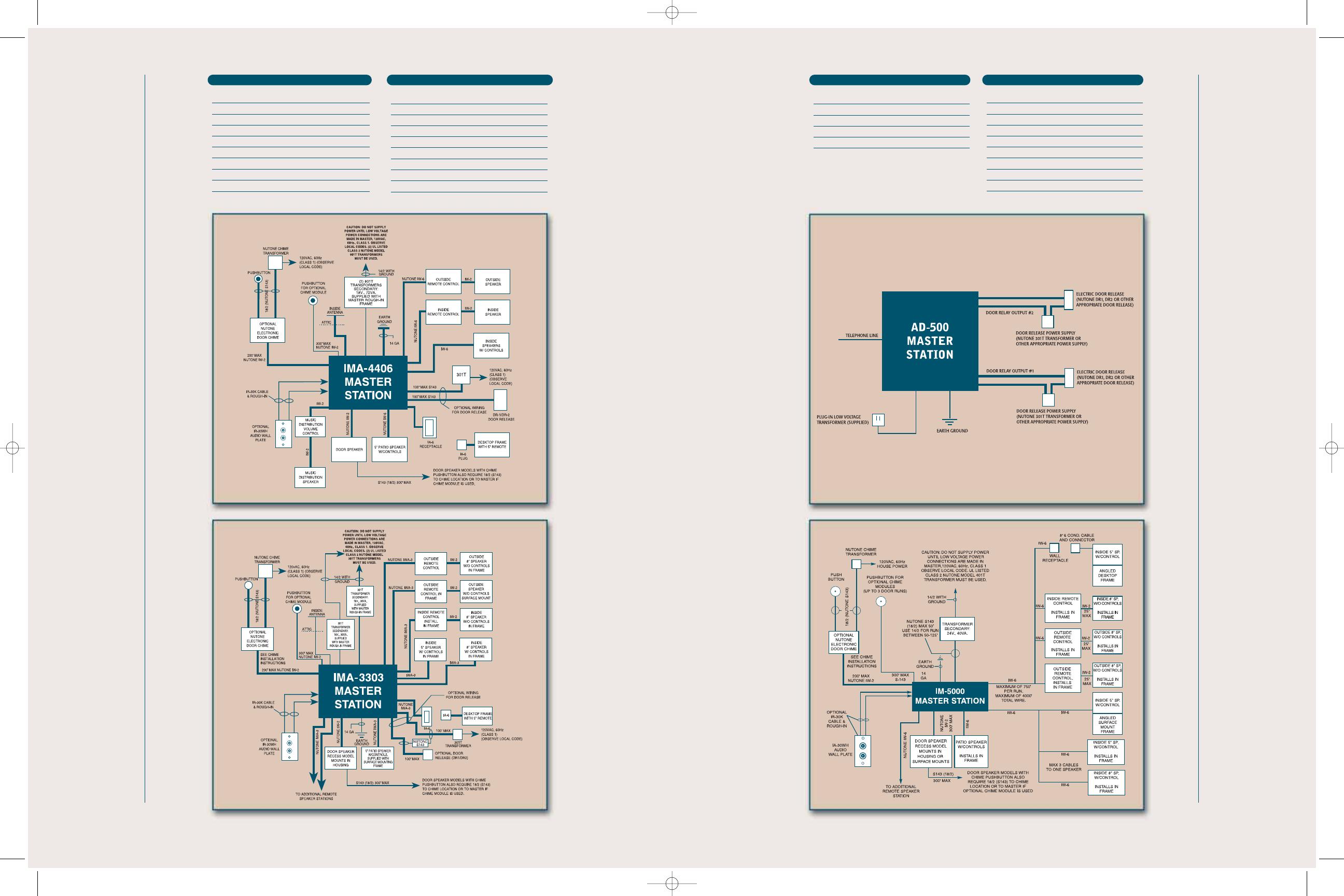Product Detail Manual Nutone Intercom Speaker Wiring Diagram Diagrams