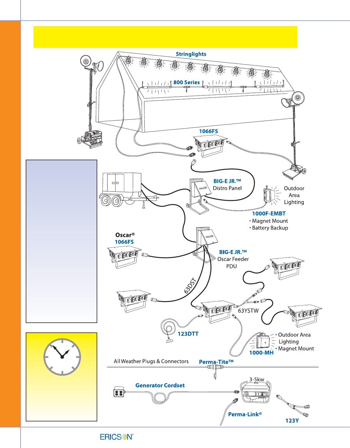 Project1 Brochure Wiring Diagram For Ec2 With Ls1 Coils 20 1 800 Ericson 374 2766 Ericsoncom