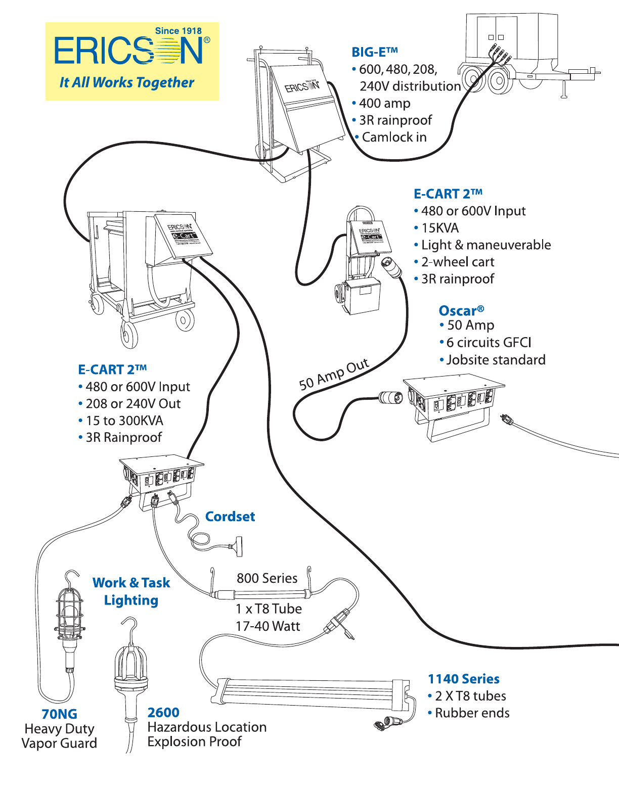 Project1 Brochure Wiring Diagram For Ec2 With Ls1 Coils 2