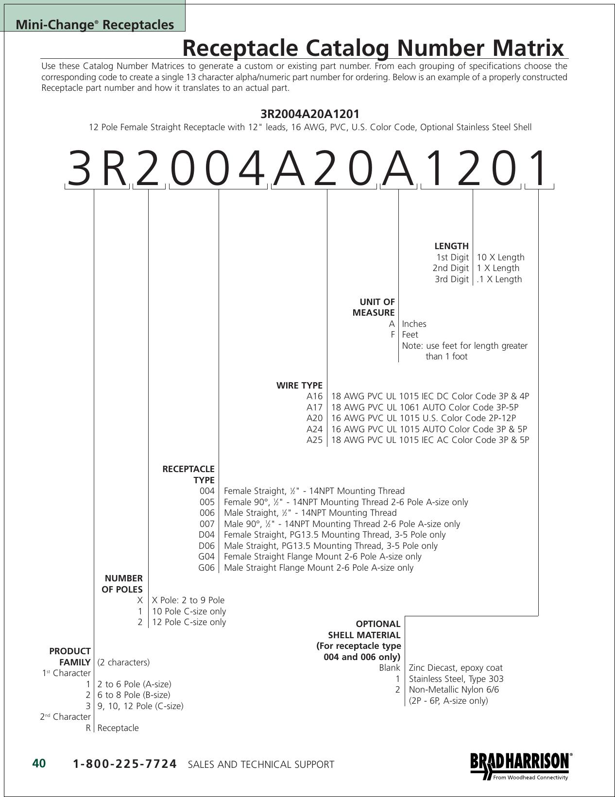 "Woodhead 3R2004A20A1201 12P Female Straight 12/"" 16AWG PVC Leads   Factory Sealed"