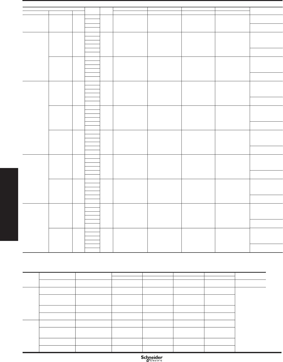 115462 Catalog Square D Schneider Electric Qob130 Miniature Circuit Breaker 24 De5 30
