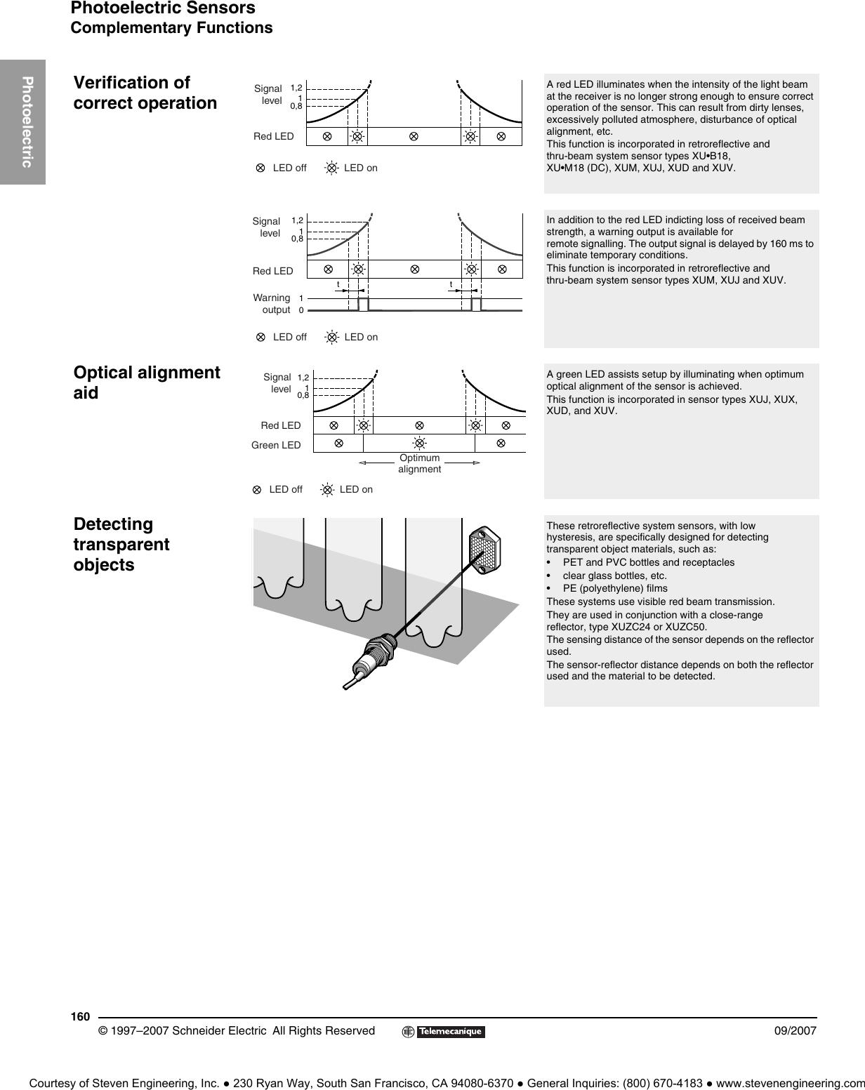 Mini LED 230V 16A 1h-10h Temporizador de cuenta atr/ás Interruptor Socket Outlet Control de tiempo de enchufe para la cocina Aparato el/éctrico Enchufe de la UE