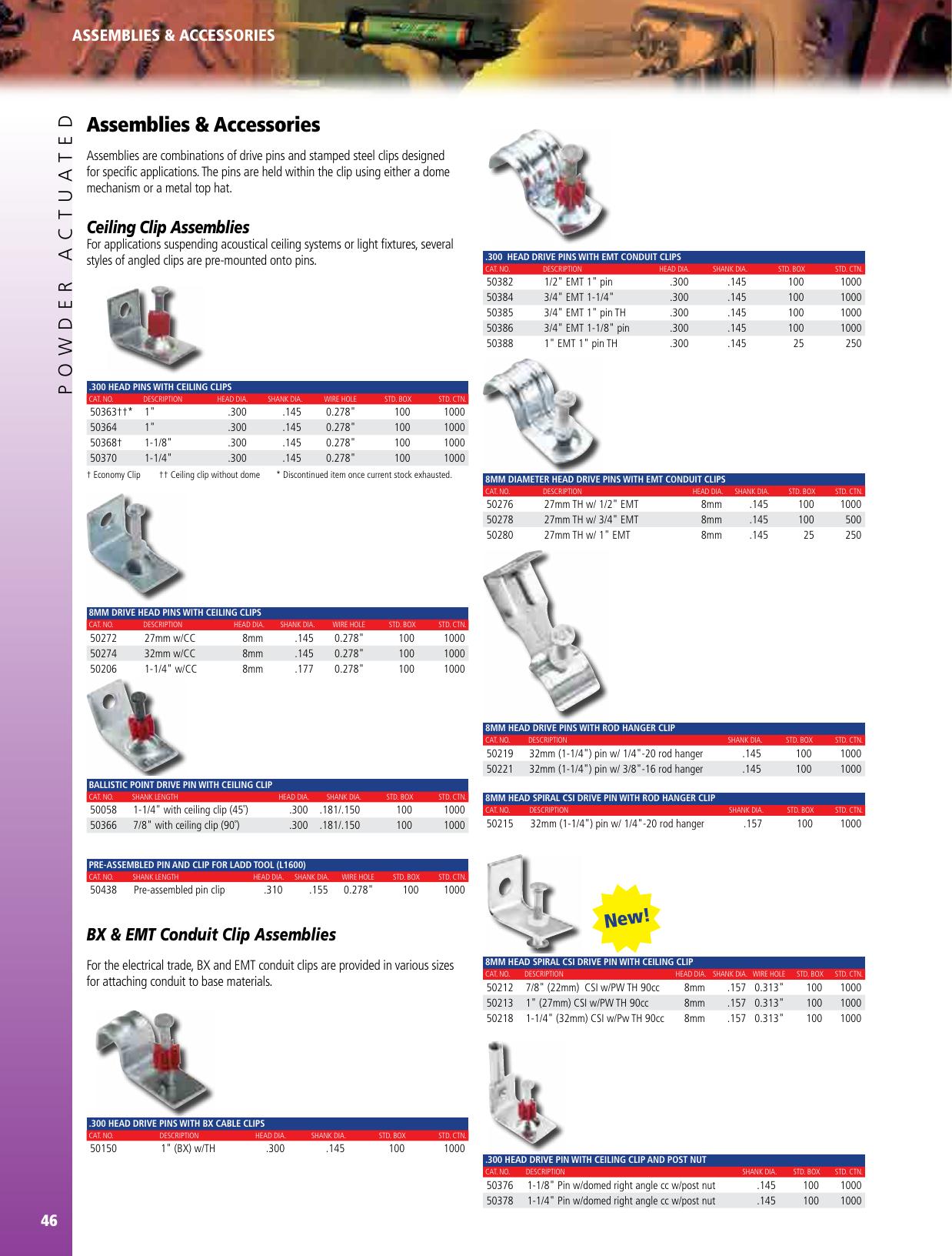 100 Per Box Powers Fastening Innovations 50198 Drive Pin 57-Millimeter 2-1//4-Inch Length 8-Millimeter Head 0.145 Shank Diameter X-Dn Type Pins