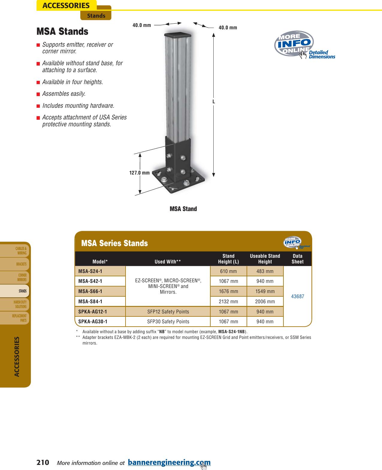 Banner USMAL-1 Micro Screen Module NEW 60643