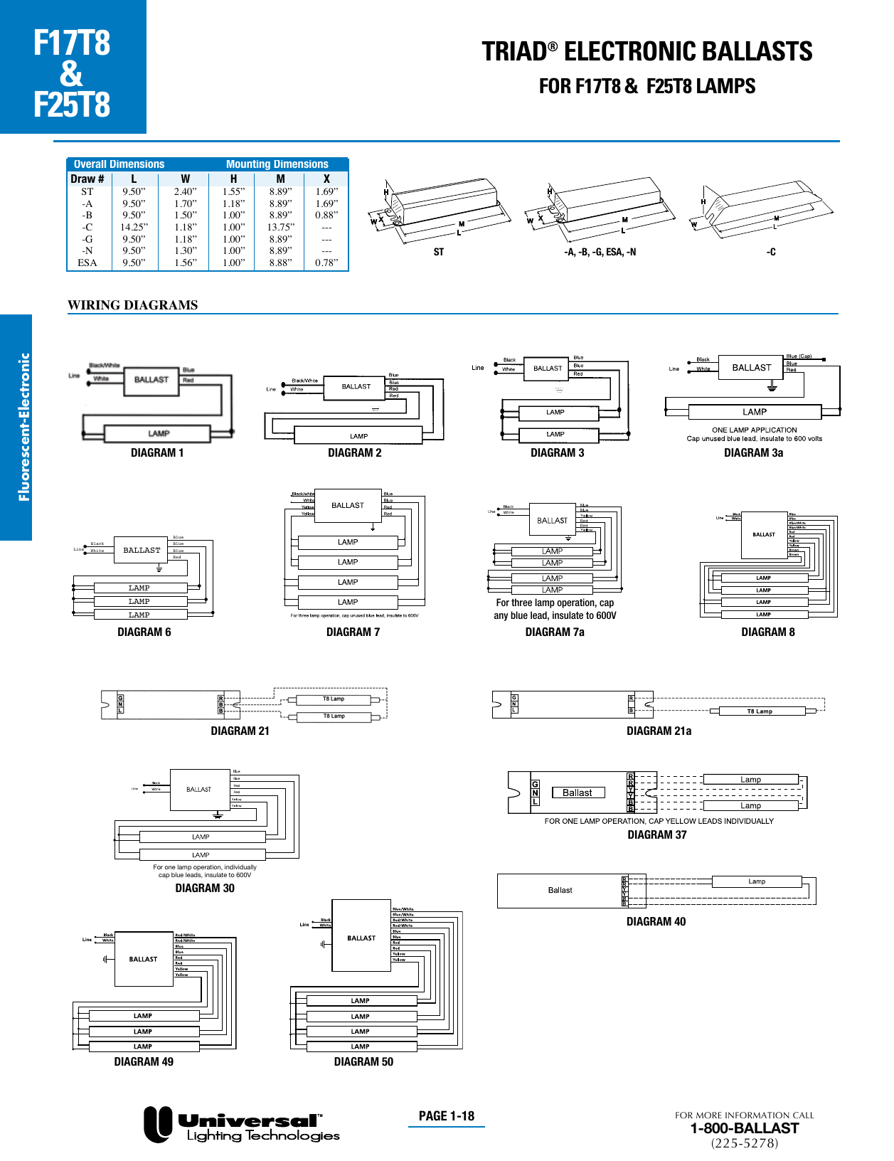 mh400 fixture wiring diagram - Wiring Diagram
