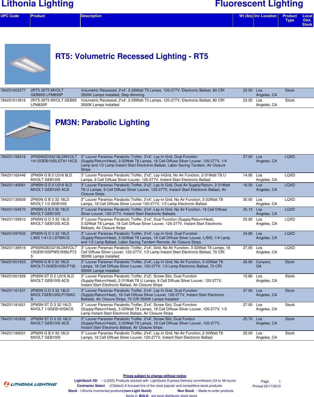 30x 47R5 Ω 47.5R Ohm Mini-Melf Case 0204 0.25W SMD Resistors SMT Widerstände