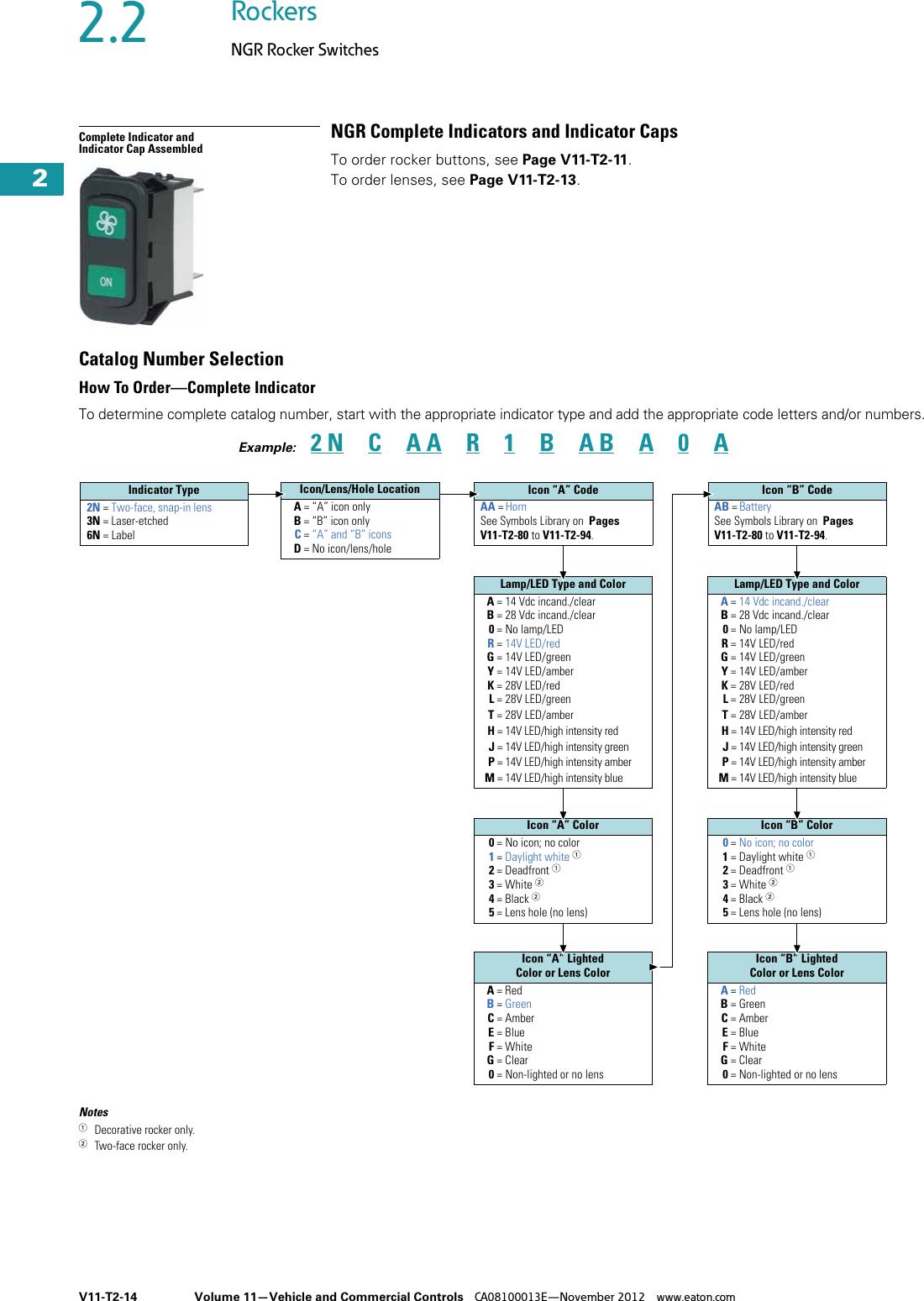 ENEC Heavy Equipment Cement Mixer ETC Red or Green Rocker Switch Marine