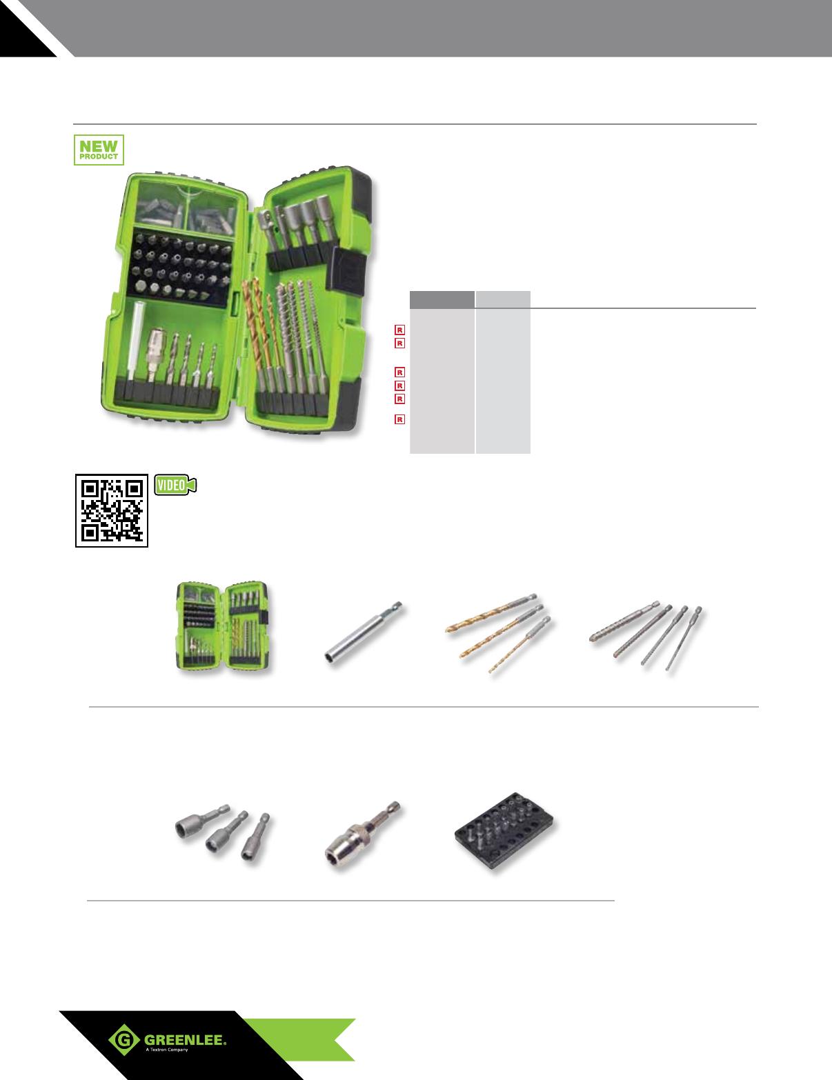 Greenlee 33A-7//8 Spade Bit 7//8-Inch 6-1//4-Inch Length