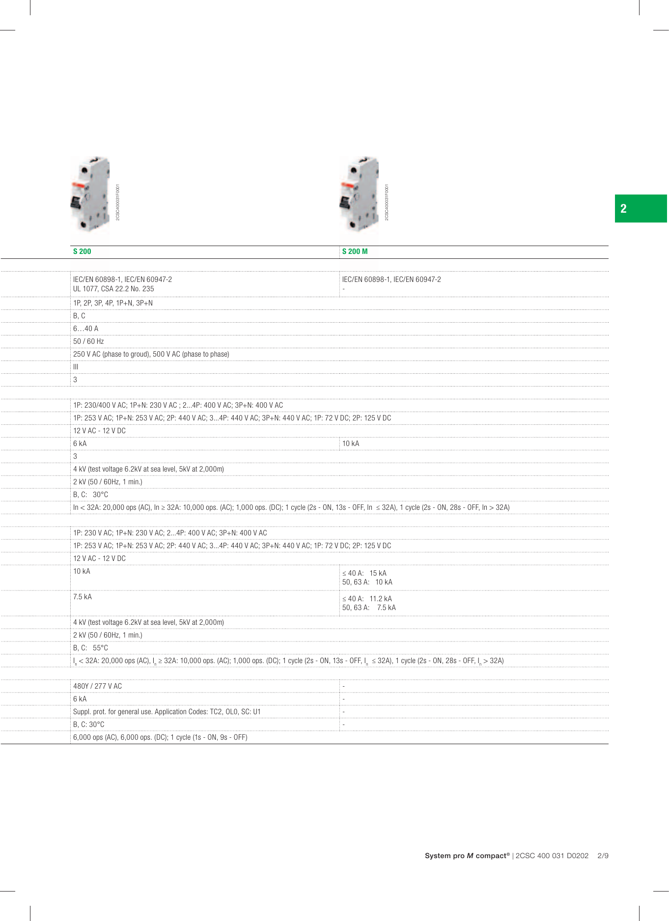 Magnetic Hydraulic Circuit Breaker 1 Pole AMR Series 250 V 20 A 18 s 10 kA
