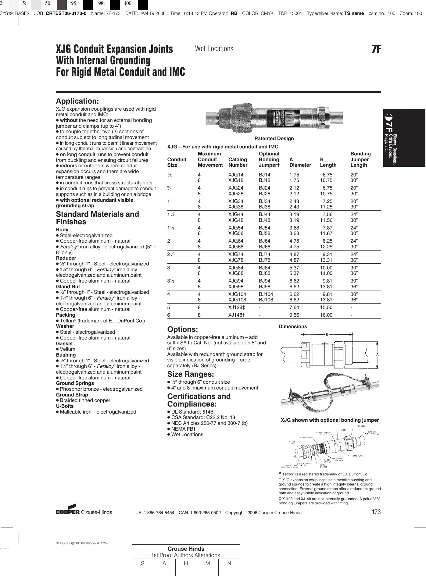 Product Detail Manual
