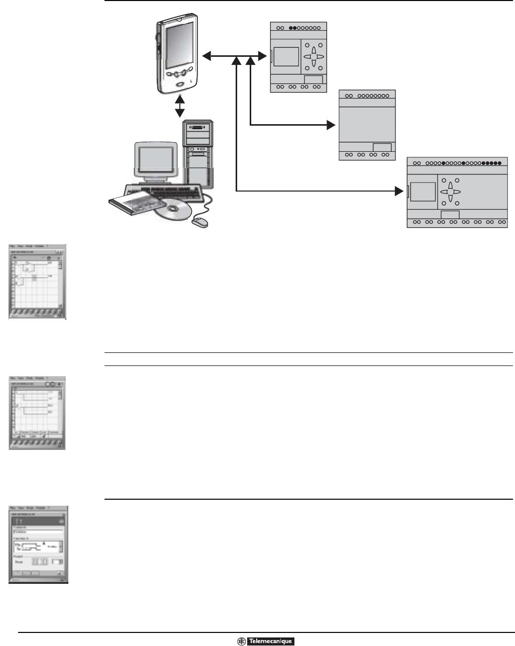 Zelio Logic Relays Sr1 Brochure Telemecanique Wiring Diagram Relay