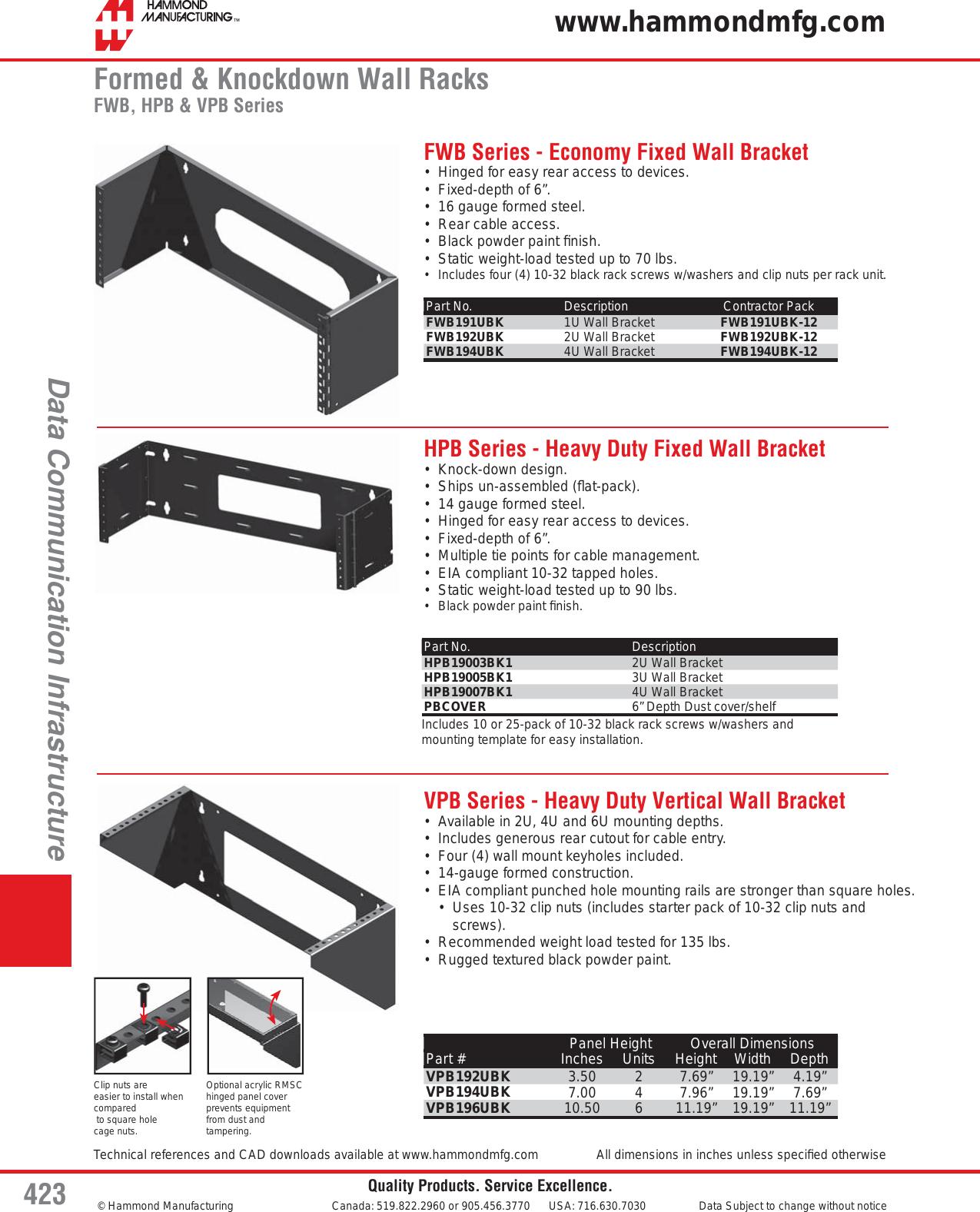 Hammond Manufacturing Electrical Enclosures Catalog E6 136963