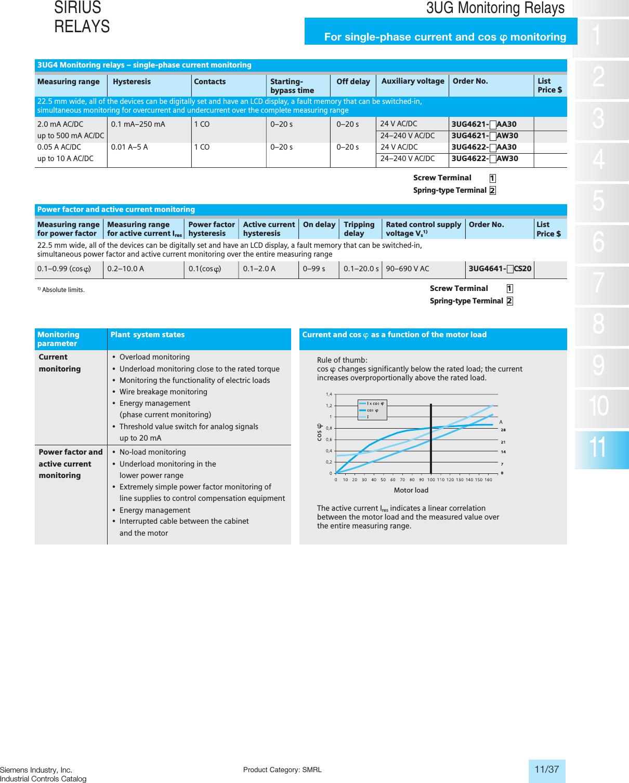 Mechanical Flag 3PDT Contacts Siemens 3TX7115-5NC13 Premium