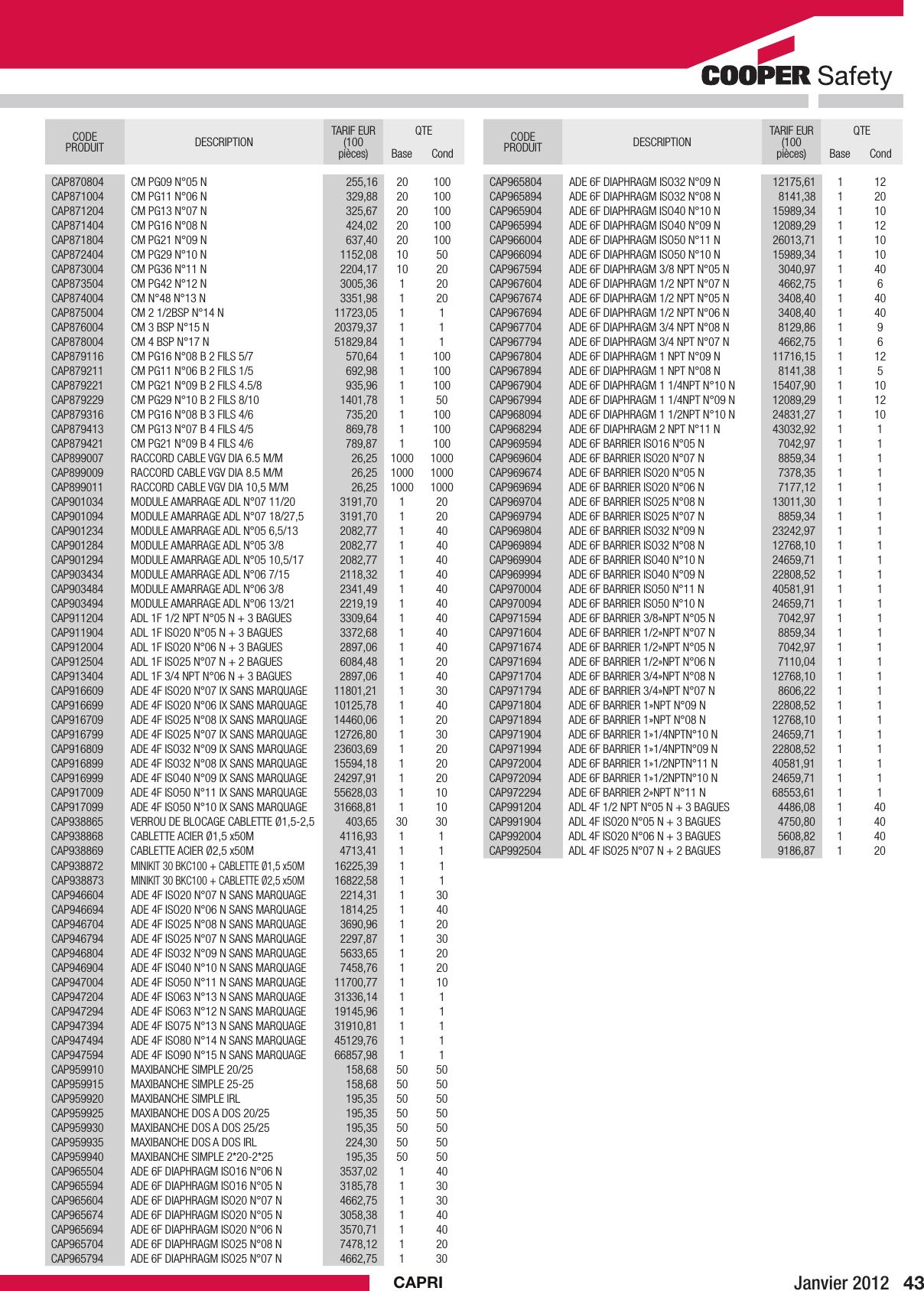 DEL Encastré 12-24VDC 12-24VAC Découpe 1 Pcs D13mm IP20 Indicateur