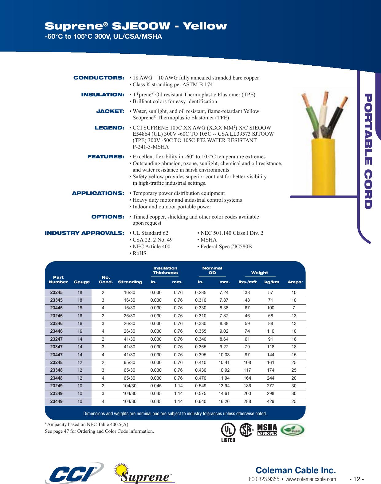 250/' 12//3 SJEOOW PORTABLE CORD 300V UL//CSA Oil Resistant Black Wire
