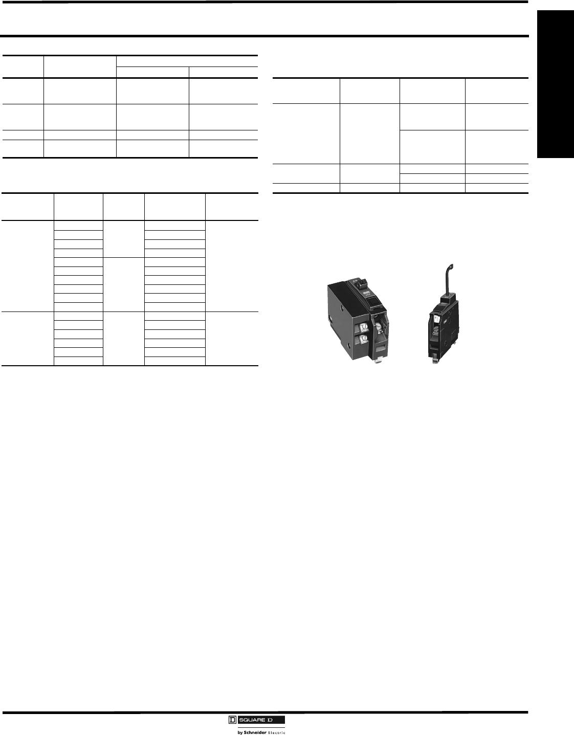 156197 Catalog Square D Qo Qwikgard 20 Amp 2pole Gfci Breakerqo220gficp The Home De1 7