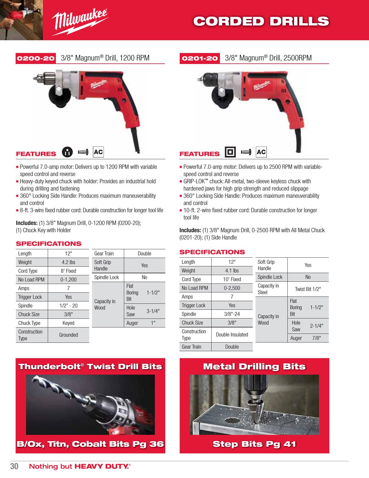 Milwaukee 48-20-3910 SDS-Max 9//16in x 7-1//2in x 13in 2 Cutter Rotary Hammer Bit