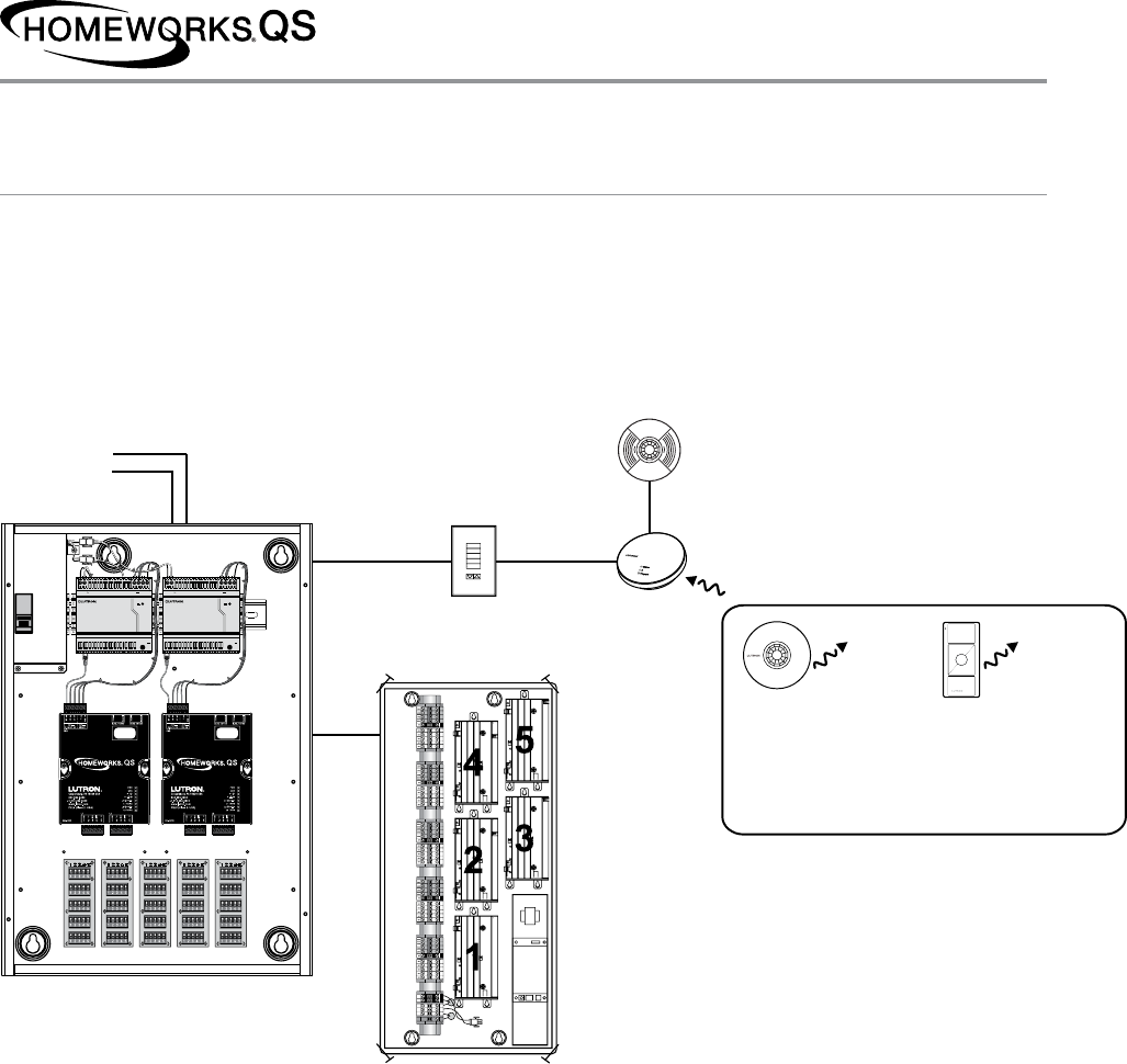 Lutron Homeworks Wiring Diagram from usermanual.wiki