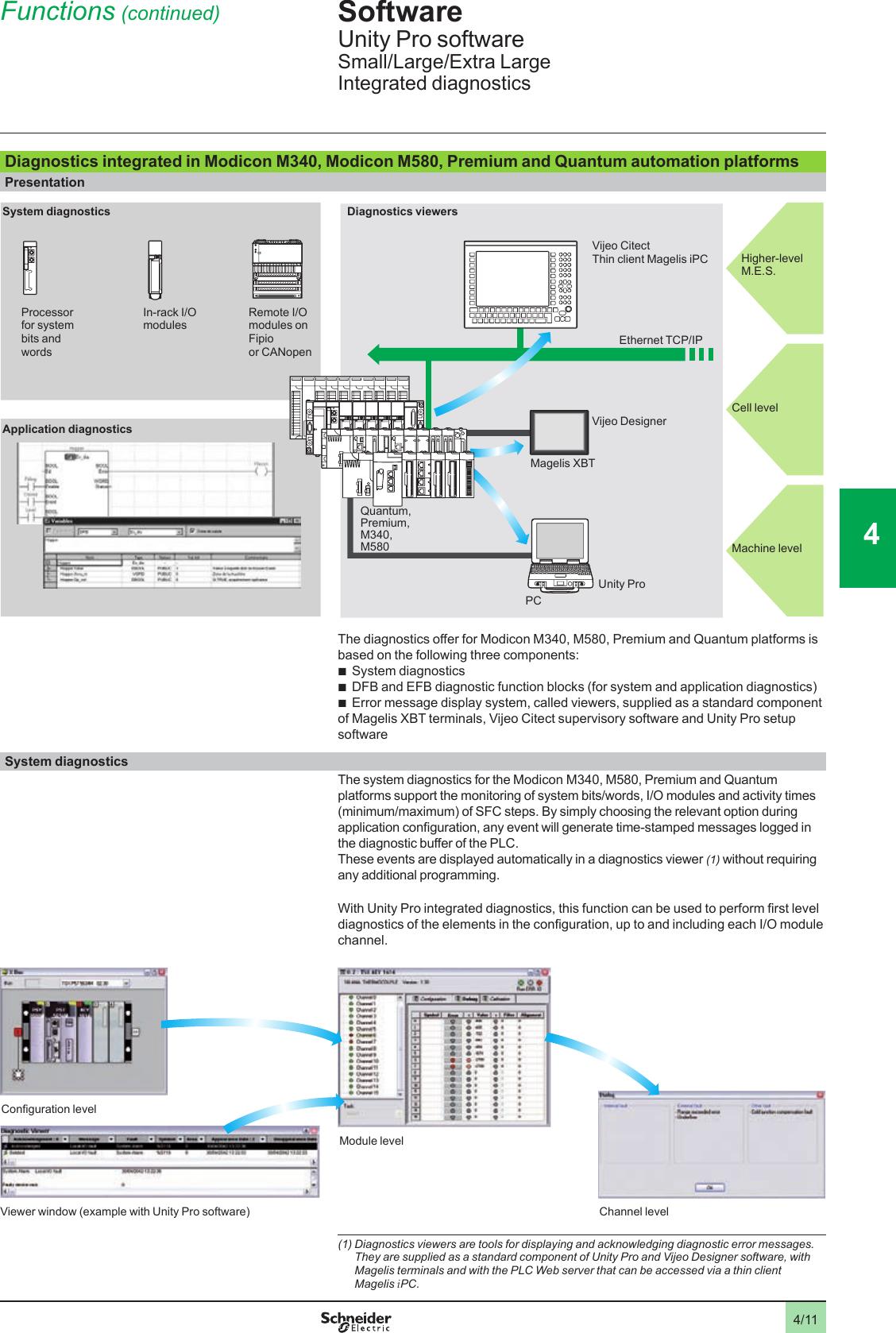 Modicon M580 Automation Platform 170522 Catalog