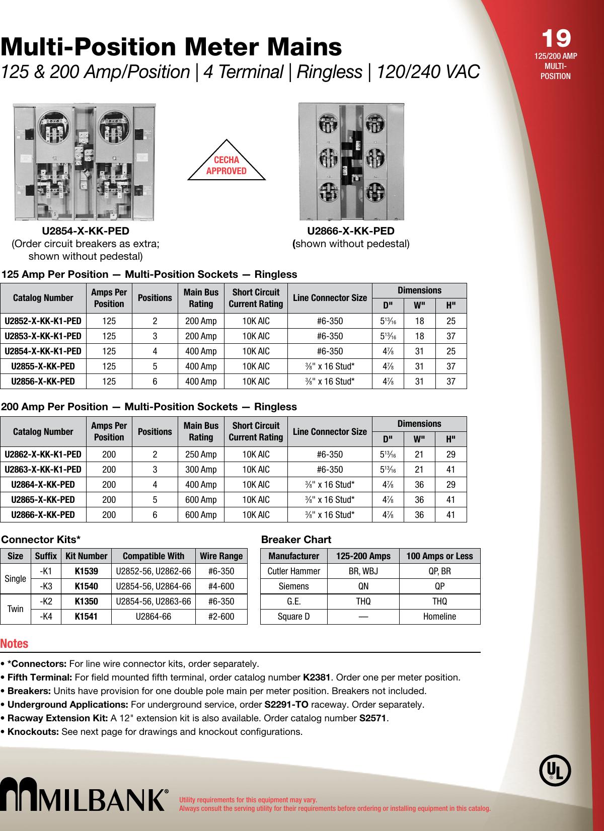 Wiring A Breaker Box Manual Guide