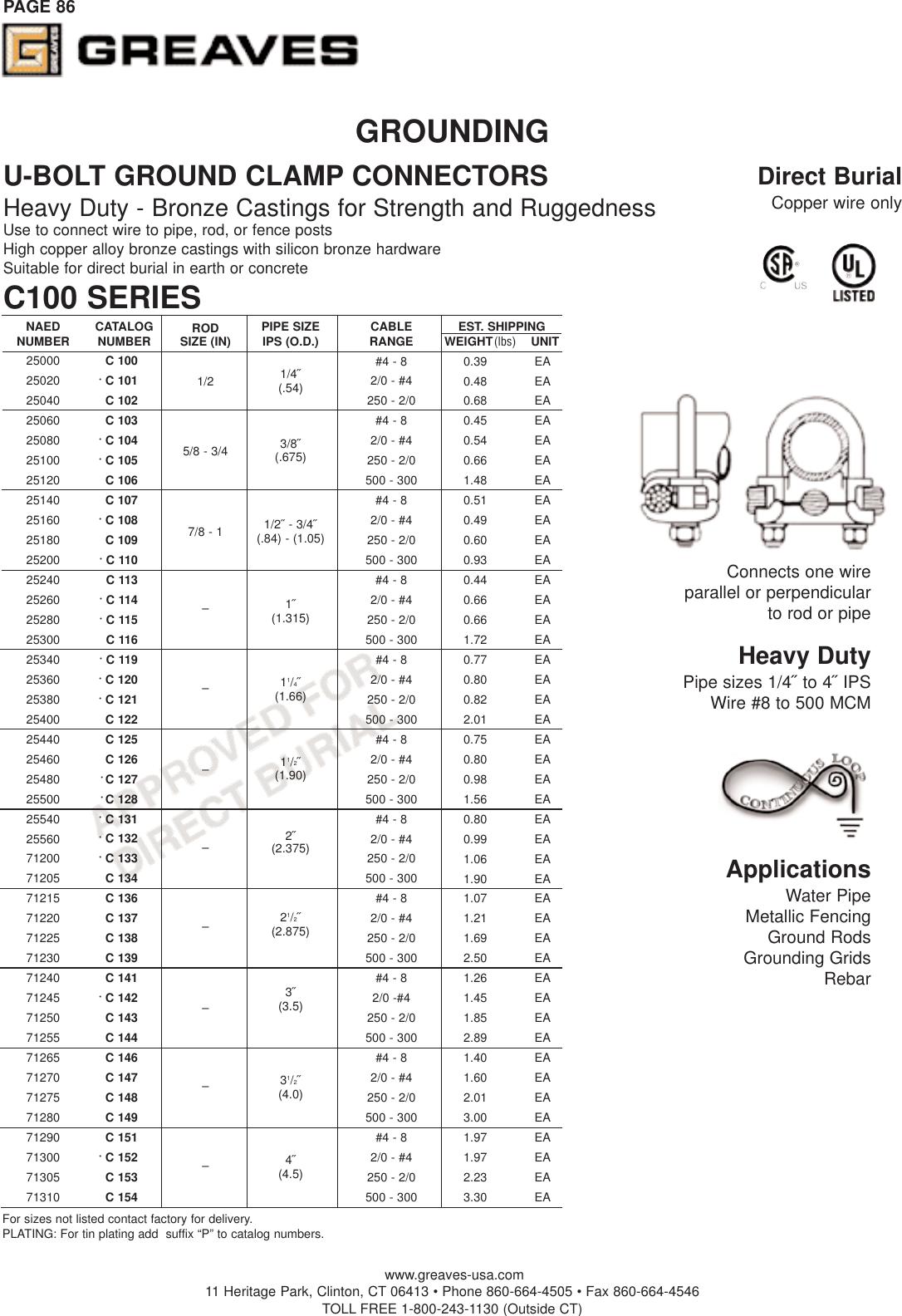 Product Detail Manual 1